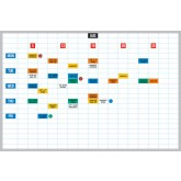 Dry Erase Planning Board Kits